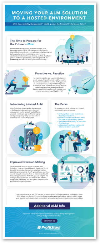 Hosted ALM solution infographic