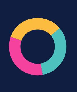 wheel graphic